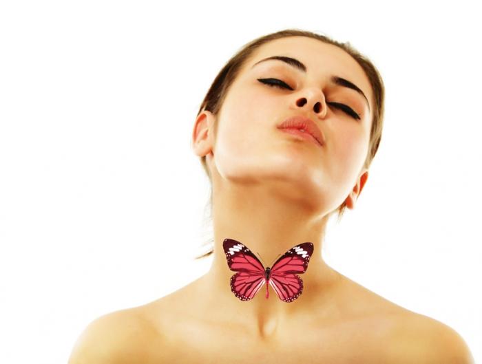 мышца поднимающая щитовидную железу