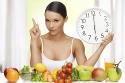 Соблюдение сбалансированного питания по часам
