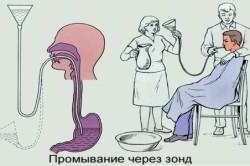 Очистка носа от слизи