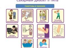 Симптомы диабета второго типа
