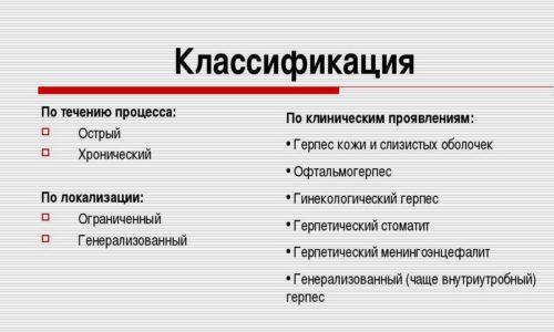 Классификация герпеса
